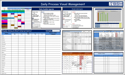 example Visual Management chart